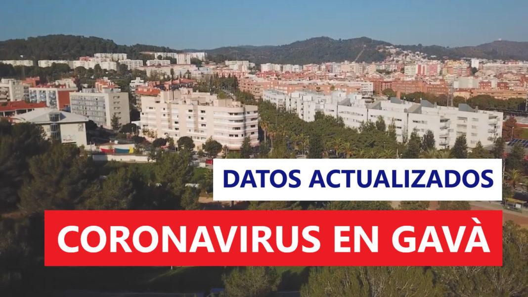 Datos actualizados de COVID-19 en Gavà.