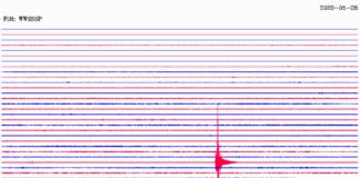 Estación sísmica del Garraf. Fuente: ICGC.CAT.