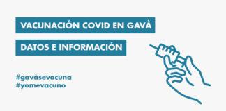 Datos e información sobre la vacunación COVID-19 en Gavà.